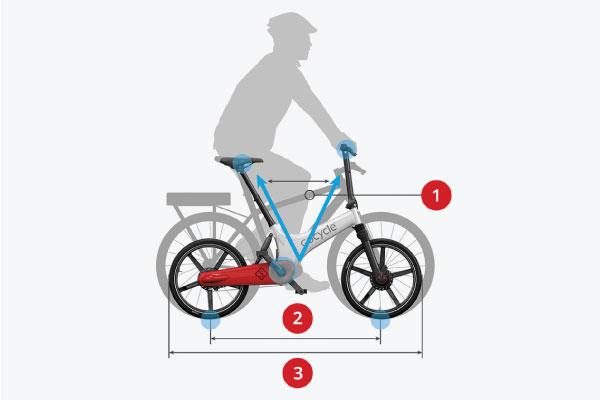 GoCycle-Rider-Diagram | The Garage OTR